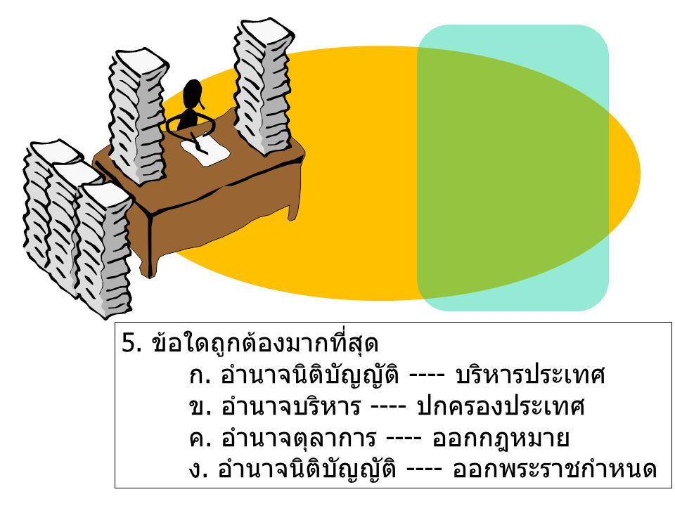 5. ข้อใดถูกต้องมากที่สุด ก. อำนาจนิติบัญญัติ ---- บริหารประเทศ ข. อำนาจบริหาร ---- ปกครองประเทศ ค. อำนาจตุลาการ ---- ออกกฎหมาย ง. อำนาจนิติบัญญัติ ---