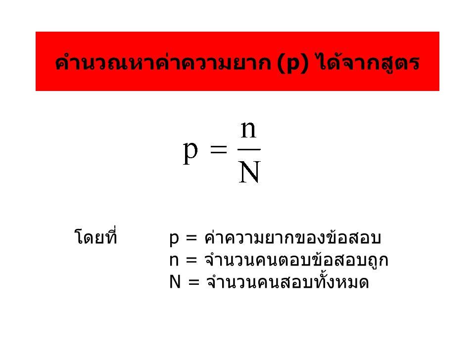 คำนวณหาค่าความยาก (p) ได้จากสูตร โดยที่ p = ค่าความยากของข้อสอบ n = จำนวนคนตอบข้อสอบถูก N = จำนวนคนสอบทั้งหมด