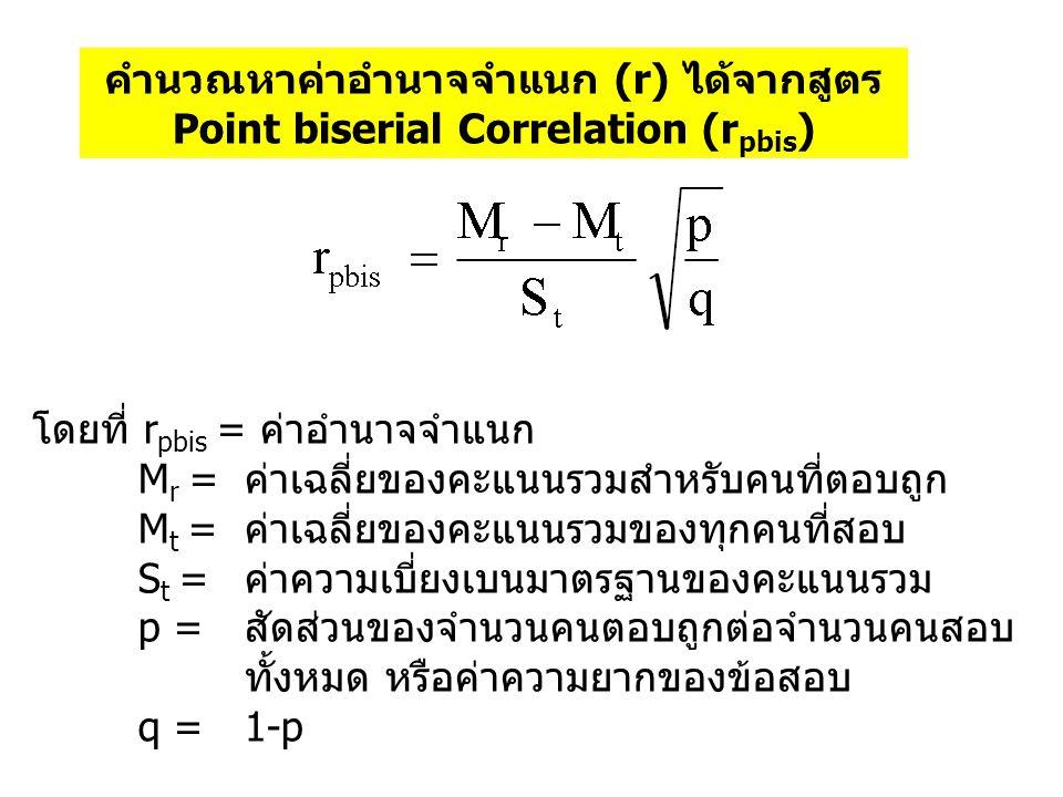 คำนวณหาค่าอำนาจจำแนก (r) ได้จากสูตร Point biserial Correlation (r pbis ) โดยที่ r pbis = ค่าอำนาจจำแนก M r = ค่าเฉลี่ยของคะแนนรวมสำหรับคนที่ตอบถูก M t