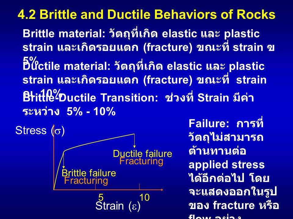 4.2 Brittle and Ductile Behaviors of Rocks Brittle material: วัตถุที่เกิด elastic และ plastic strain และเกิดรอยแตก (fracture) ขณะที่ strain  ฃ 5% Str