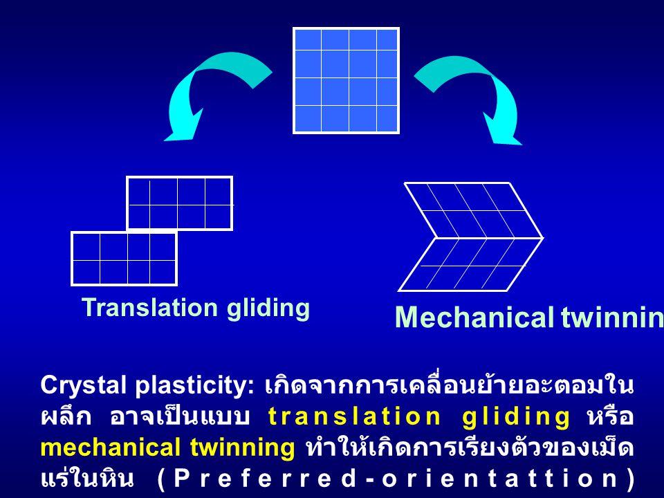 Crystal plasticity: เกิดจากการเคลื่อนย้ายอะตอมใน ผลึก อาจเป็นแบบ translation gliding หรือ mechanical twinning ทำให้เกิดการเรียงตัวของเม็ด แร่ในหิน (Pr