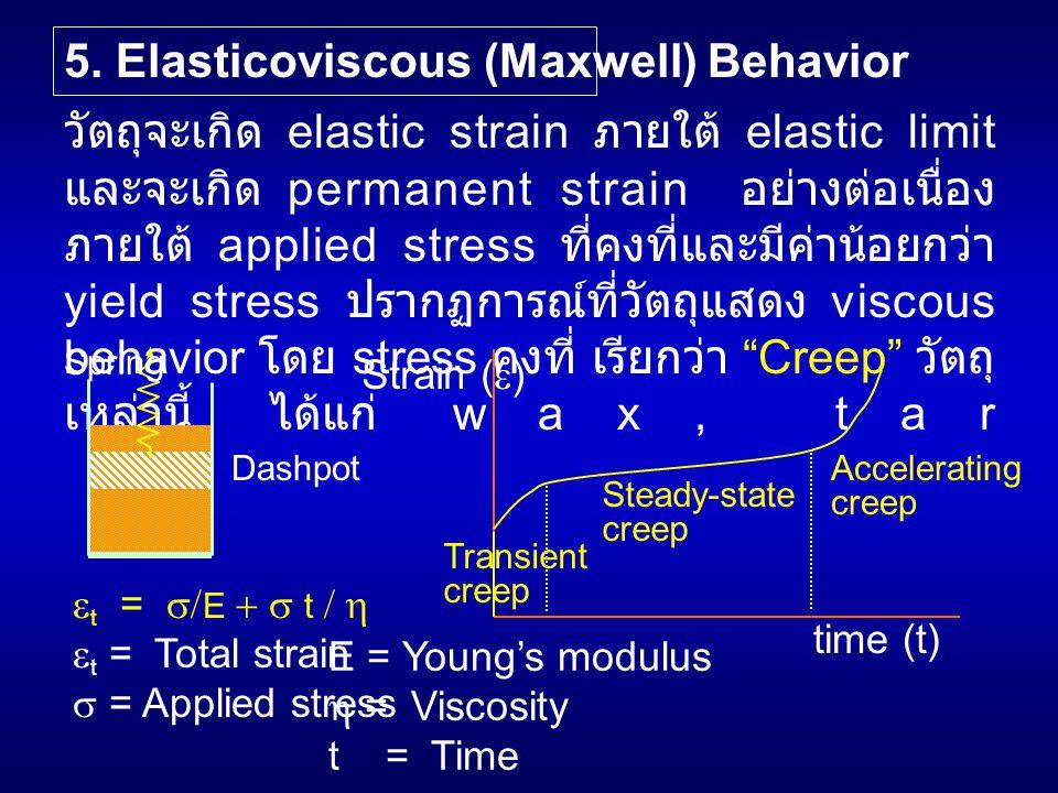 5. Elasticoviscous (Maxwell) Behavior วัตถุจะเกิด elastic strain ภายใต้ elastic limit และจะเกิด permanent strain อย่างต่อเนื่อง ภายใต้ applied stress