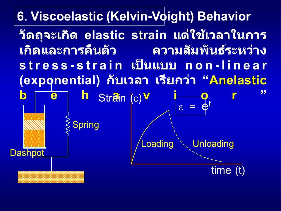 6. Viscoelastic (Kelvin-Voight) Behavior วัตถุจะเกิด elastic strain แต่ใช้เวลาในการ เกิดและการคืนตัว ความสัมพันธ์ระหว่าง stress-strain เป็นแบบ non-lin