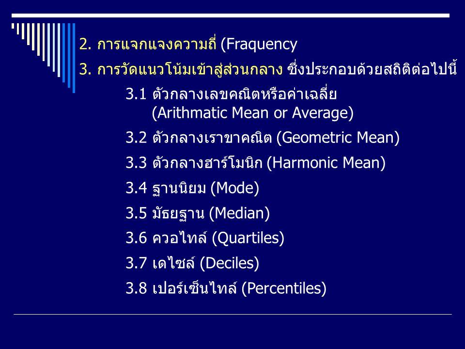 สถิติพรรณนา (Descriptive Statistics) คือ สถิติที่เกี่ยวกับระเบียบวิธีหรือบรรยายถึงลักษณะของข้อมูล เฉพาะที่ได้มาจากการเก็บรวบรวมข้อมูล ซึ่งผลของการศึกษาจะ บอกได้เฉพาะลักษณะของกลุ่มที่ศึกษาเท่านั้น ไม่สามารถนำผลไป อ้างอิงหรือพยากรณ์ค่าของกลุ่มอื่นๆ ได้ สถิติประเภทนี้ ส่วนใหญ่จะเป็นการคำนวณหาค่าการกระจายของ ข้อมูล การวัดแนวโน้มเข้าสู่ส่วนกลาง สถิติที่ใช้ อธิบายคุณลักษณะ ของข้อมูลอาจจะเกี่ยวข้องกับวิธีการทางสถิติต่อไปนี้ 1.