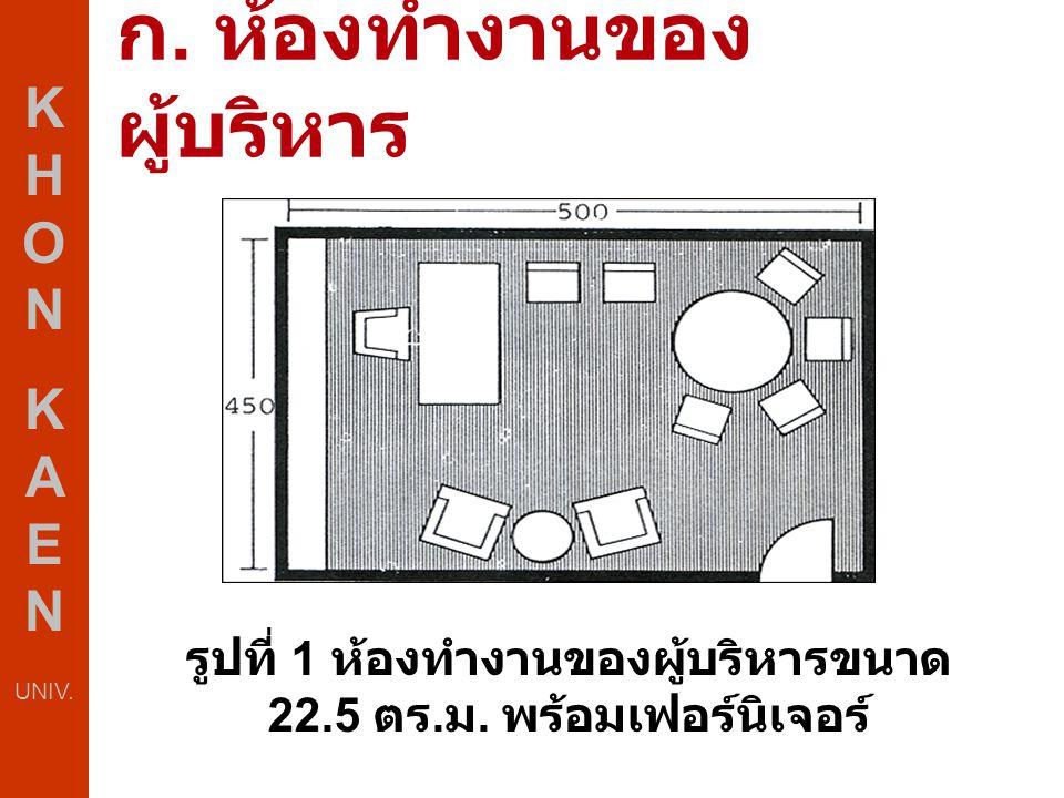 ก. ห้องทำงานของ ผู้บริหาร K H O N K A E N UNIV. รูปที่ 1 ห้องทำงานของผู้บริหารขนาด 22.5 ตร. ม. พร้อมเฟอร์นิเจอร์