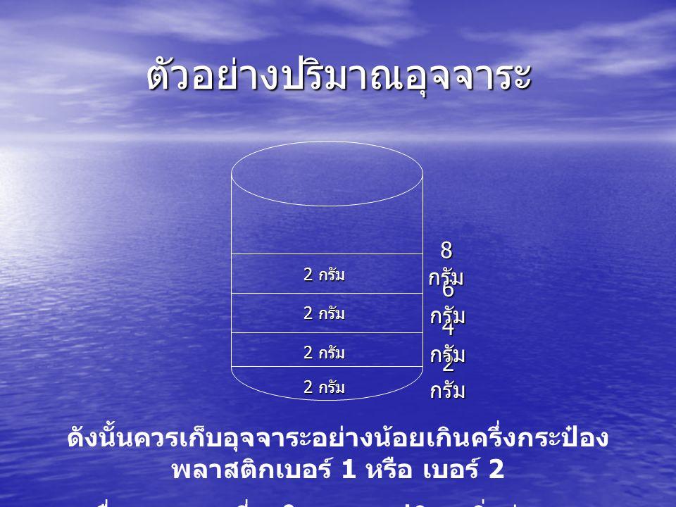 ตัวอย่างปริมาณอุจจาระ 2 กรัม ดังนั้นควรเก็บอุจจาระอย่างน้อยเกินครึ่งกระป๋อง พลาสติกเบอร์ 1 หรือ เบอร์ 2 เพื่อลดความเสี่ยงในการถูกปฏิเสธสิ่งส่งตรวจ 2 ก