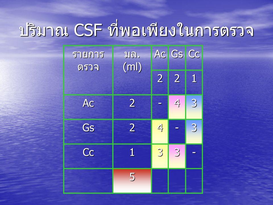 ปริมาณ CSF ที่พอเพียงในการตรวจ รายการ ตรวจ มล. (ml) AcGsCc 221 Ac2-43 Gs24-3 Cc133- 5