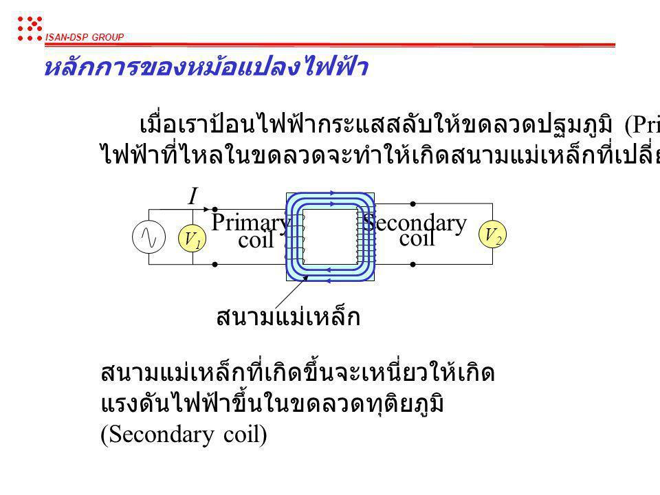 ISAN-DSP GROUP หลักการของหม้อแปลงไฟฟ้า หม้อแปลงไฟฟ้าในเครื่องกำเนิดรังสีเอ็กเรย์มีหน้าที่แปลงไฟฟ้าจากไฟฟ้า แรงดันต่ำเป็นไฟฟ้าแรงดันสูงเพื่อใช้ในการขับ
