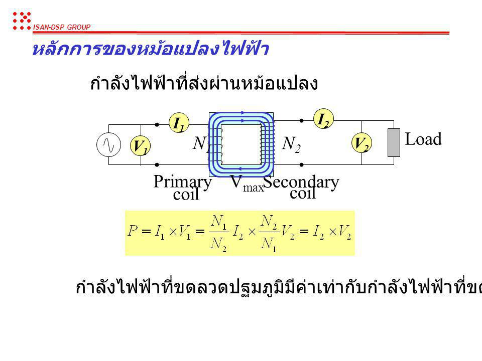 ISAN-DSP GROUP หลักการของหม้อแปลงไฟฟ้า ความสัมพันธ์ระหว่างแรงดันและกระแสไฟฟ้าที่ขดลวดปฐมภูมิและ ขดลวดทุติยภูมิ Primary coil Secondary coil V2V2 V1V1 N