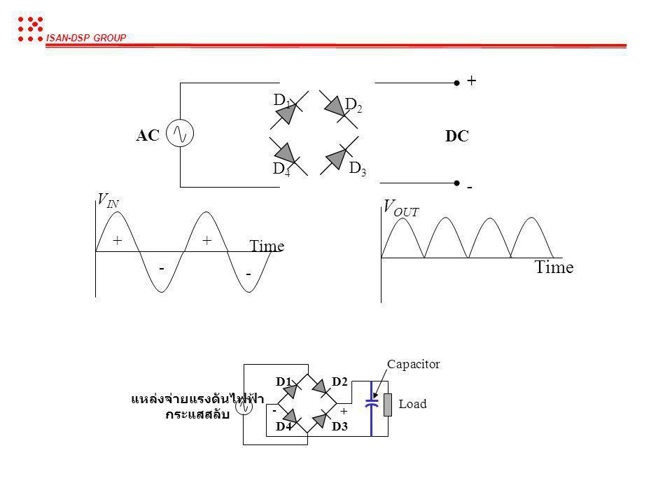 ISAN-DSP GROUP หลักการของวงจรแปลงไฟฟ้ากระแสสลับเป็นกระแสตรง (Rectifier) Time V เราสามารถลด Ripple factor ลงได้โดยการต่อตัวเก็บประจุเพื่อเข้า ไปที่วงจร