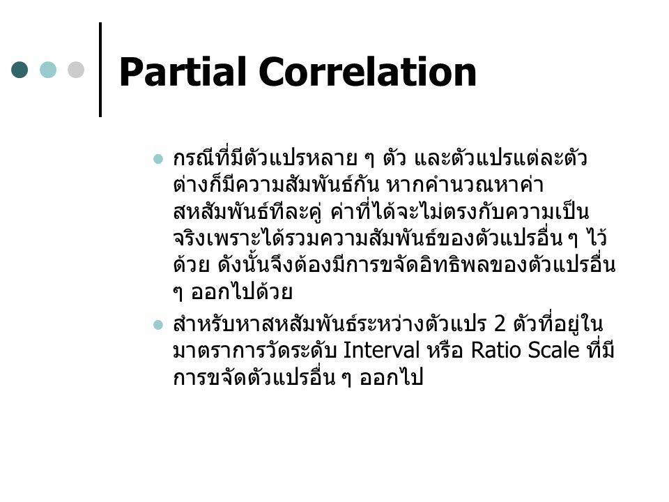 Partial Correlation กรณีที่มีตัวแปรหลาย ๆ ตัว และตัวแปรแต่ละตัว ต่างก็มีความสัมพันธ์กัน หากคำนวณหาค่า สหสัมพันธ์ทีละคู่ ค่าที่ได้จะไม่ตรงกับความเป็น จริงเพราะได้รวมความสัมพันธ์ของตัวแปรอื่น ๆ ไว้ ด้วย ดังนั้นจึงต้องมีการขจัดอิทธิพลของตัวแปรอื่น ๆ ออกไปด้วย สำหรับหาสหสัมพันธ์ระหว่างตัวแปร 2 ตัวที่อยู่ใน มาตราการวัดระดับ Interval หรือ Ratio Scale ที่มี การขจัดตัวแปรอื่น ๆ ออกไป