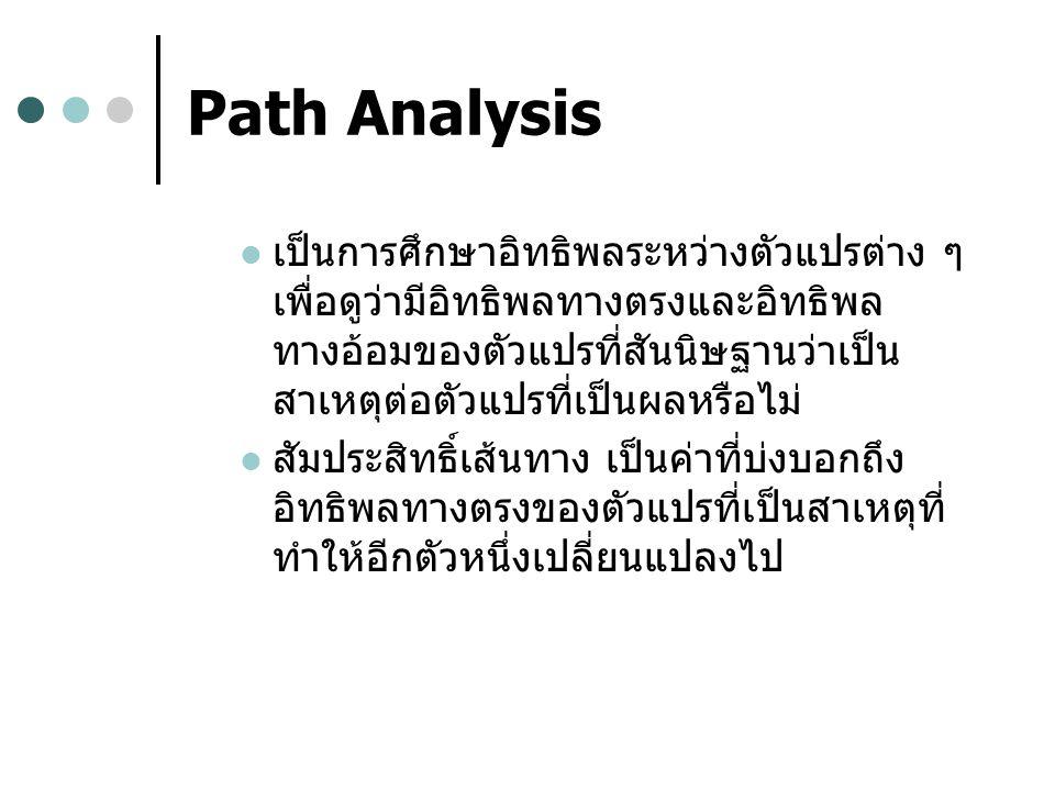 Path Analysis เป็นการศึกษาอิทธิพลระหว่างตัวแปรต่าง ๆ เพื่อดูว่ามีอิทธิพลทางตรงและอิทธิพล ทางอ้อมของตัวแปรที่สันนิษฐานว่าเป็น สาเหตุต่อตัวแปรที่เป็นผลหรือไม่ สัมประสิทธิ์เส้นทาง เป็นค่าที่บ่งบอกถึง อิทธิพลทางตรงของตัวแปรที่เป็นสาเหตุที่ ทำให้อีกตัวหนึ่งเปลี่ยนแปลงไป