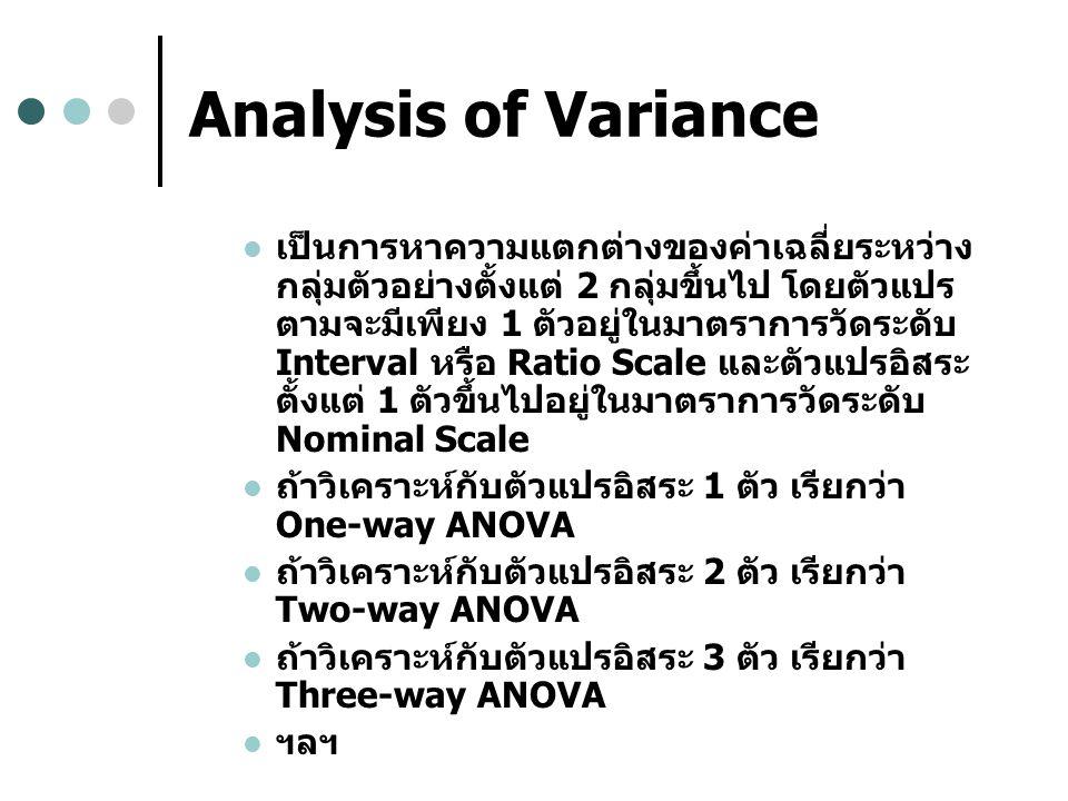 Analysis of Variance เป็นการหาความแตกต่างของค่าเฉลี่ยระหว่าง กลุ่มตัวอย่างตั้งแต่ 2 กลุ่มขึ้นไป โดยตัวแปร ตามจะมีเพียง 1 ตัวอยู่ในมาตราการวัดระดับ Interval หรือ Ratio Scale และตัวแปรอิสระ ตั้งแต่ 1 ตัวขึ้นไปอยู่ในมาตราการวัดระดับ Nominal Scale ถ้าวิเคราะห์กับตัวแปรอิสระ 1 ตัว เรียกว่า One-way ANOVA ถ้าวิเคราะห์กับตัวแปรอิสระ 2 ตัว เรียกว่า Two-way ANOVA ถ้าวิเคราะห์กับตัวแปรอิสระ 3 ตัว เรียกว่า Three-way ANOVA ฯลฯ