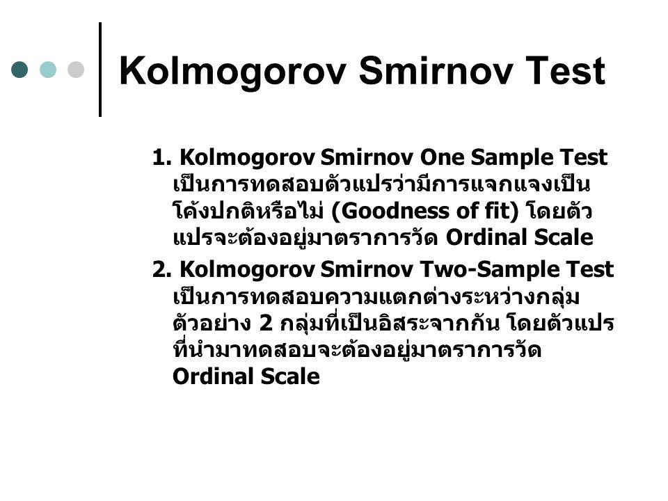 Kolmogorov Smirnov Test 1.