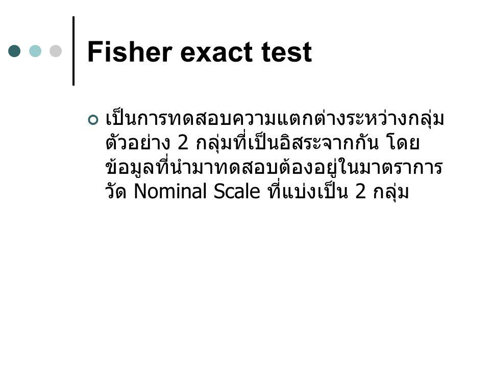 Fisher exact test เป็นการทดสอบความแตกต่างระหว่างกลุ่ม ตัวอย่าง 2 กลุ่มที่เป็นอิสระจากกัน โดย ข้อมูลที่นำมาทดสอบต้องอยู่ในมาตราการ วัด Nominal Scale ที่แบ่งเป็น 2 กลุ่ม