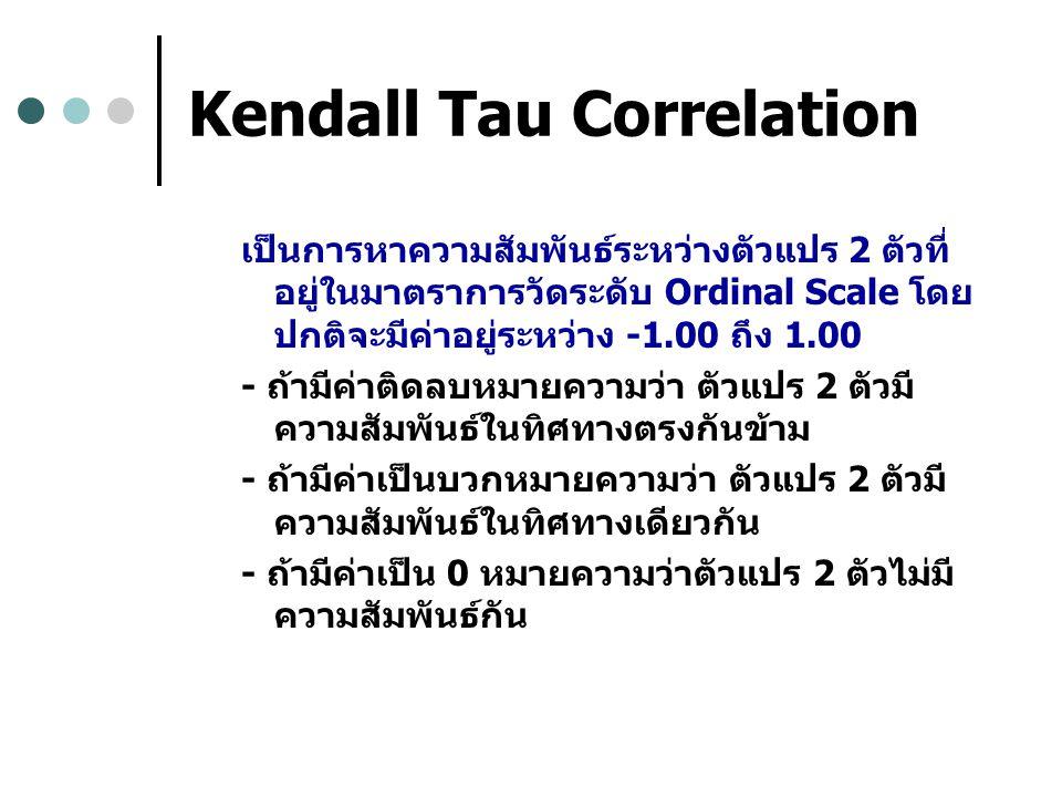 Kendall Tau Correlation เป็นการหาความสัมพันธ์ระหว่างตัวแปร 2 ตัวที่ อยู่ในมาตราการวัดระดับ Ordinal Scale โดย ปกติจะมีค่าอยู่ระหว่าง -1.00 ถึง 1.00 - ถ้ามีค่าติดลบหมายความว่า ตัวแปร 2 ตัวมี ความสัมพันธ์ในทิศทางตรงกันข้าม - ถ้ามีค่าเป็นบวกหมายความว่า ตัวแปร 2 ตัวมี ความสัมพันธ์ในทิศทางเดียวกัน - ถ้ามีค่าเป็น 0 หมายความว่าตัวแปร 2 ตัวไม่มี ความสัมพันธ์กัน