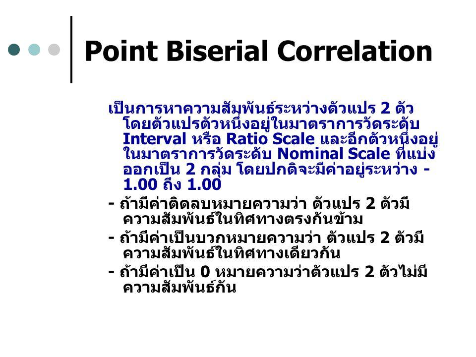 Point Biserial Correlation เป็นการหาความสัมพันธ์ระหว่างตัวแปร 2 ตัว โดยตัวแปรตัวหนึ่งอยู่ในมาตราการวัดระดับ Interval หรือ Ratio Scale และอีกตัวหนึ่งอยู่ ในมาตราการวัดระดับ Nominal Scale ที่แบ่ง ออกเป็น 2 กลุ่ม โดยปกติจะมีค่าอยู่ระหว่าง - 1.00 ถึง 1.00 - ถ้ามีค่าติดลบหมายความว่า ตัวแปร 2 ตัวมี ความสัมพันธ์ในทิศทางตรงกันข้าม - ถ้ามีค่าเป็นบวกหมายความว่า ตัวแปร 2 ตัวมี ความสัมพันธ์ในทิศทางเดียวกัน - ถ้ามีค่าเป็น 0 หมายความว่าตัวแปร 2 ตัวไม่มี ความสัมพันธ์กัน