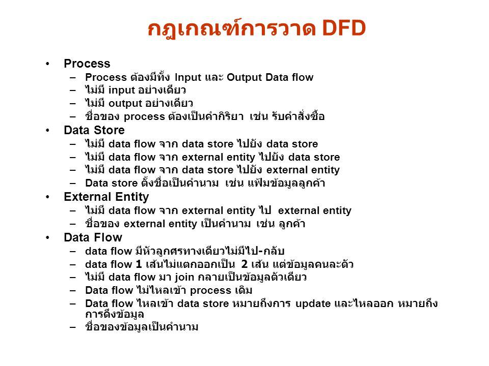 กฎเกณฑ์การวาด DFD Process –Process ต้องมีทั้ง Input และ Output Data flow – ไม่มี input อย่างเดียว – ไม่มี output อย่างเดียว – ชื่อของ process ต้องเป็น