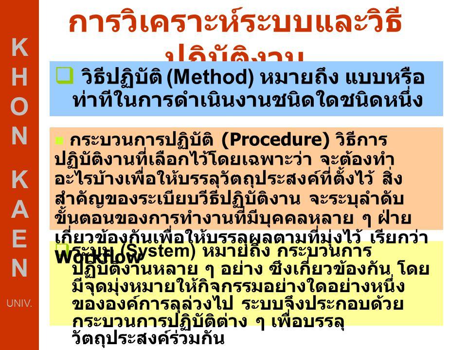 การวิเคราะห์ระบบและวิธี ปฏิบัติงาน  วิธีปฏิบัติ (Method) หมายถึง แบบหรือ ท่าทีในการดำเนินงานชนิดใดชนิดหนึ่ง K H O N K A E N UNIV.  ระบบ (System) หมา