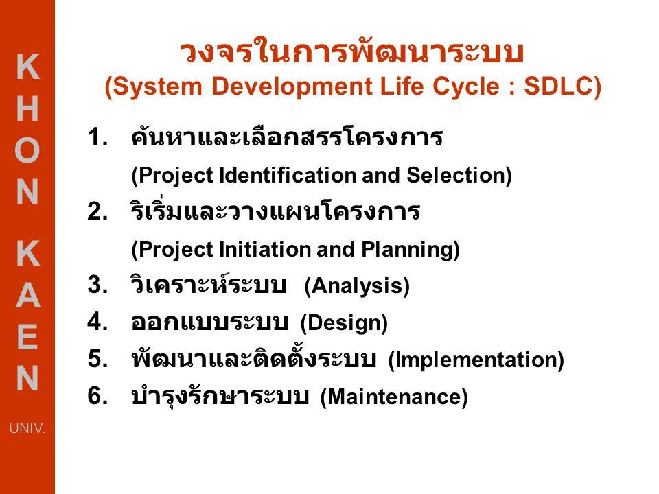 1. ค้นหาและเลือกสรรโครงการ (Project Identification and Selection) 2. ริเริ่มและวางแผนโครงการ (Project Initiation and Planning) 3. วิเคราะห์ระบบ (Analy