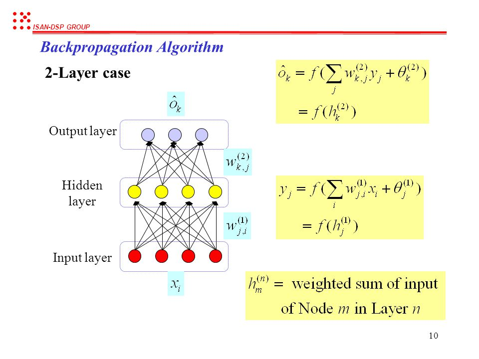 ISAN-DSP GROUP 9 Multilayer Perceptron : How it works (cont.) การทำงานของ hidden layers - พยายามจะแปลงข้อมูลที่เข้ามาที่ layer นั้นๆให้เป็น linearly s