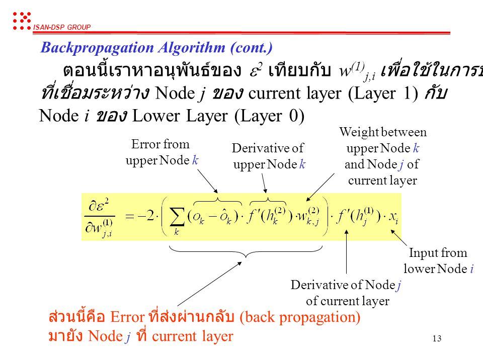 ISAN-DSP GROUP 12 Backpropagation Algorithm (cont.) 2-Layer case หาอนุพันธ์ของ  2 เทียบกับ w (1) j,i
