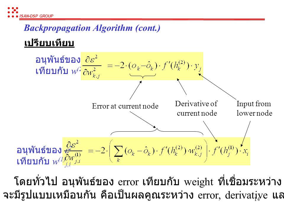 ISAN-DSP GROUP 13 Backpropagation Algorithm (cont.) ตอนนี้เราหาอนุพันธ์ของ  2 เทียบกับ w (1) j,i เพื่อใช้ในการปรับ weight ที่เชื่อมระหว่าง Node j ของ