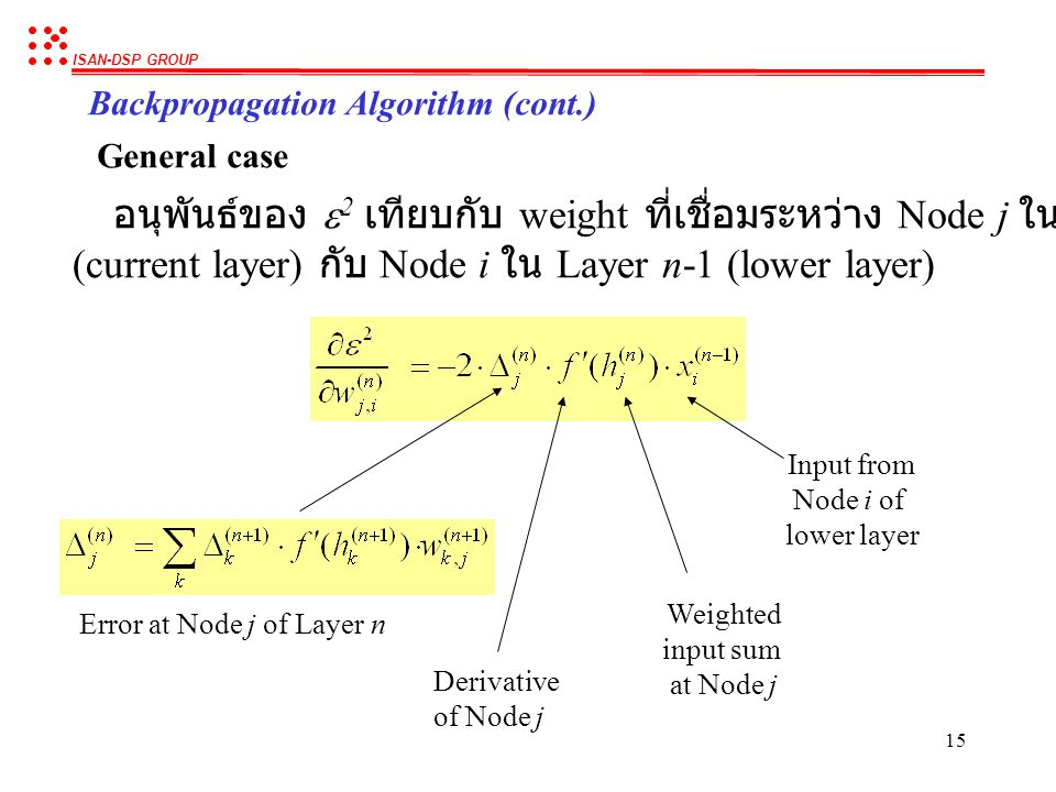 ISAN-DSP GROUP 14 Backpropagation Algorithm (cont.) เปรียบเทียบ อนุพันธ์ของ  2 เทียบกับ w (2) k,j อนุพันธ์ของ  2 เทียบกับ w (1) j,i Error at current