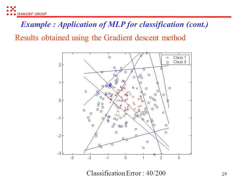 ISAN-DSP GROUP 28 Example : Application of MLP for classification (cont.) MSE vs training epochs Training algorithm: Gradient descent method