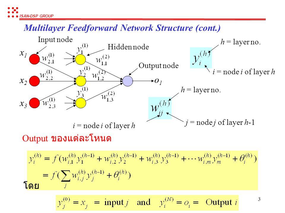 ISAN-DSP GROUP 13 Backpropagation Algorithm (cont.) ตอนนี้เราหาอนุพันธ์ของ  2 เทียบกับ w (1) j,i เพื่อใช้ในการปรับ weight ที่เชื่อมระหว่าง Node j ของ current layer (Layer 1) กับ Node i ของ Lower Layer (Layer 0) Error from upper Node k Derivative of upper Node k Weight between upper Node k and Node j of current layer Derivative of Node j of current layer Input from lower Node i ส่วนนี้คือ Error ที่ส่งผ่านกลับ (back propagation) มายัง Node j ที่ current layer