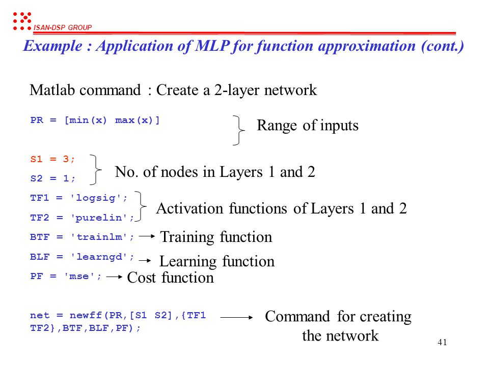 ISAN-DSP GROUP 40 Weighted summation of all outputs from the first layer nodes yields function approximation. Example : Application of MLP for functio