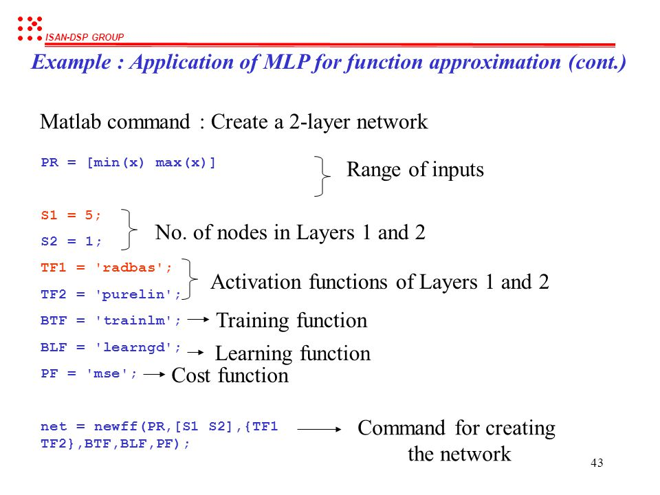 ISAN-DSP GROUP 42 Network structure No. of hidden nodes is too small ! Function approximated using the network Example : Application of MLP for functi