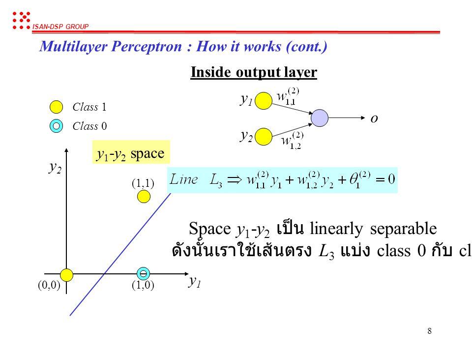 ISAN-DSP GROUP 8 Multilayer Perceptron : How it works (cont.) Inside output layer y1y1 y2y2 (0,0)(1,0) (1,1) y 1 -y 2 space Class 0 Class 1 Space y 1 -y 2 เป็น linearly separable ดังนั้นเราใช้เส้นตรง L 3 แบ่ง class 0 กับ class 1 ได้ o y1y1 y2y2