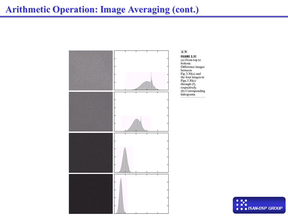 ISAN-DSP GROUP Arithmetic Operation: Image Averaging