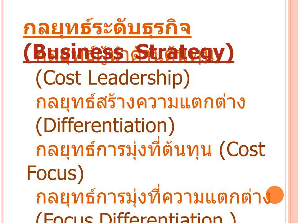 กลยุทธ์ผู้นำด้านต้นทุน (Cost Leadership) กลยุทธ์สร้างความแตกต่าง (Differentiation) กลยุทธ์การมุ่งที่ต้นทุน (Cost Focus) กลยุทธ์การมุ่งที่ความแตกต่าง (