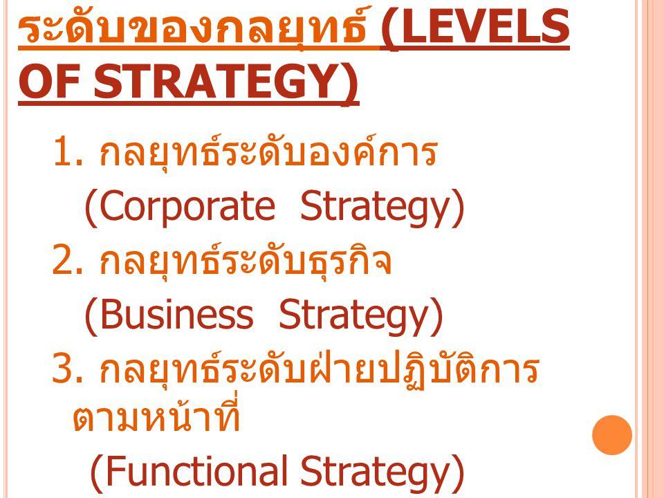 ระดับของกลยุทธ์ (LEVELS OF STRATEGY) 1. กลยุทธ์ระดับองค์การ (Corporate Strategy) 2. กลยุทธ์ระดับธุรกิจ (Business Strategy) 3. กลยุทธ์ระดับฝ่ายปฏิบัติก