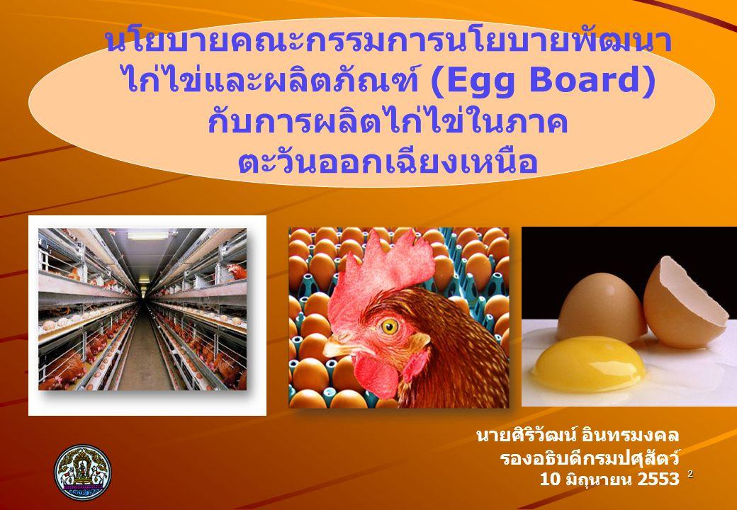2 นโยบายคณะกรรมการนโยบายพัฒนา ไก่ไข่และผลิตภัณฑ์ (Egg Board) กับการผลิตไก่ไข่ในภาค ตะวันออกเฉียงเหนือ นายศิริวัฒน์ อินทรมงคล รองอธิบดีกรมปศุสัตว์ 10 ม