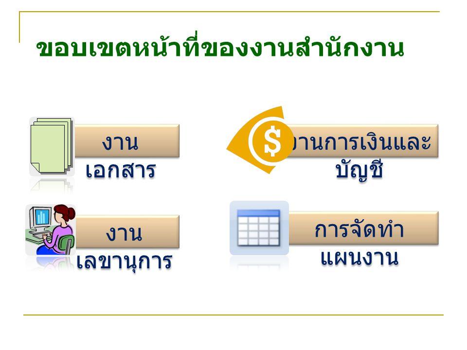 งาน เอกสาร งาน เลขานุการ งานการเงินและ บัญชี การจัดทำ แผนงาน ขอบเขตหน้าที่ของงานสำนักงาน