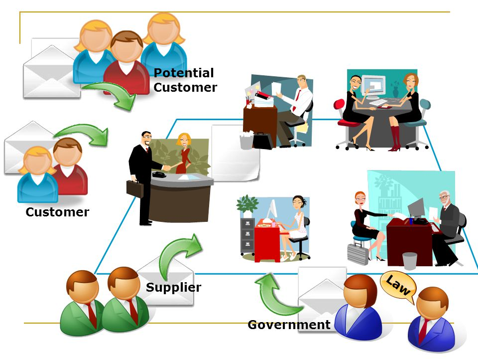 Law Government Customer Potential Customer Supplier