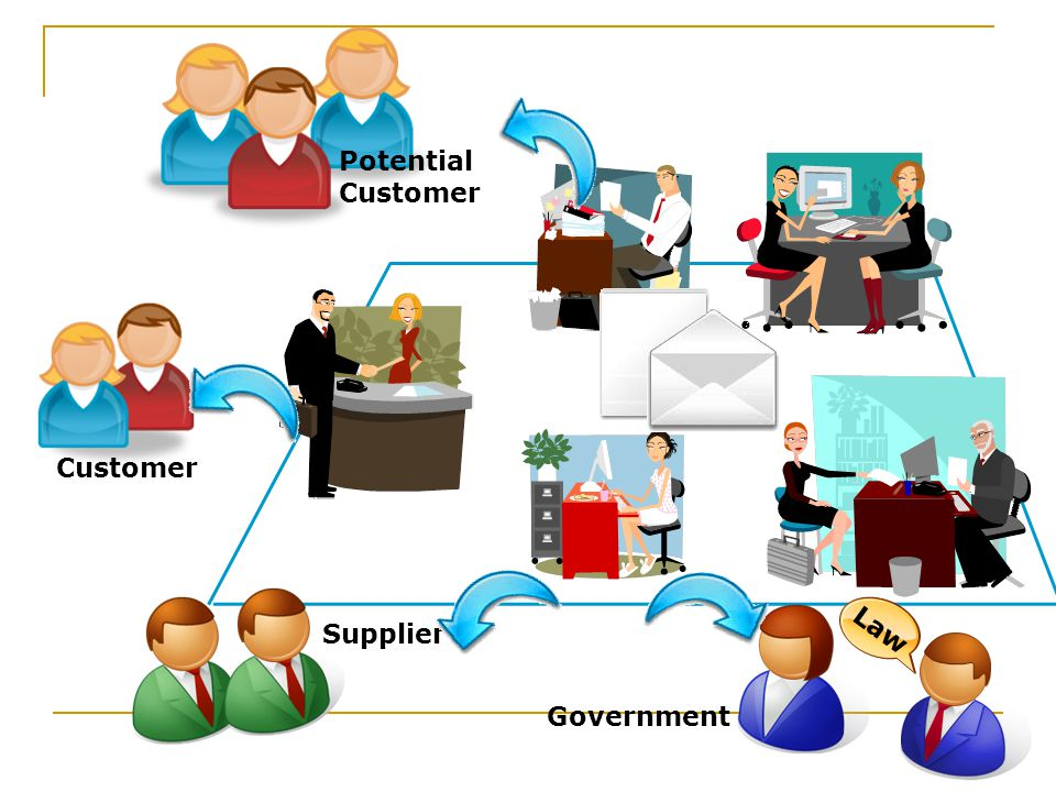 Supplier Law Government Customer Potential Customer Copy