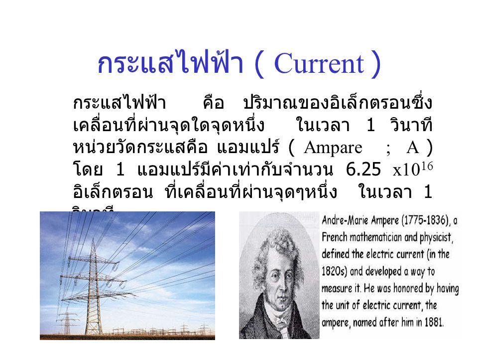 กระแสไฟฟ้า ( Current ) กระแสไฟฟ้า คือ ปริมาณของอิเล็กตรอนซึ่ง เคลื่อนที่ผ่านจุดใดจุดหนึ่ง ในเวลา 1 วินาที หน่วยวัดกระแสคือ แอมแปร์ ( Ampare ; A ) โดย