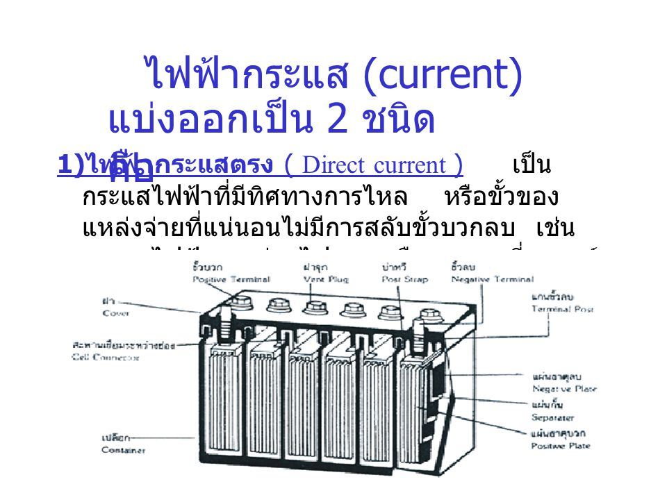 ไฟฟ้ากระแส (current) 1) ไฟฟ้ากระแสตรง ( Direct current ) เป็น กระแสไฟฟ้าที่มีทิศทางการไหล หรือขั้วของ แหล่งจ่ายที่แน่นอนไม่มีการสลับขั้วบวกลบ เช่น กระ