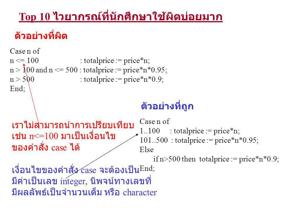 Top 10 ไวยากรณ์ที่นักศึกษาใช้ผิดบ่อยมาก If totalprice < 500 then totalprice := 500 else totalprice := totalprice; ตัวอย่างที่ไม่ดี ตัวอย่างที่ถูก If totalprice < 500 then totalprice := 500; คำสั่งนี้ไม่ผิด แต่ไม่มีประโยชน์ If (n 0) then begin totalprice := n*price; writeln('Total price=',totalprice); end else if n <= 500 then begin totalprice := 0.95*n*price; writeln('Total price=',totalprice); end If (n 0) then begin totalprice := n*price; end else if n <= 500 then begin totalprice := 0.95*n*price; End writeln('Total price=',totalprice); สองคำสั่งนี้เหมือนกันทุกประการสามารถยุบ เป็นคำสั่งเดียวได้โดยวางไว้นอกคำสั่ง if