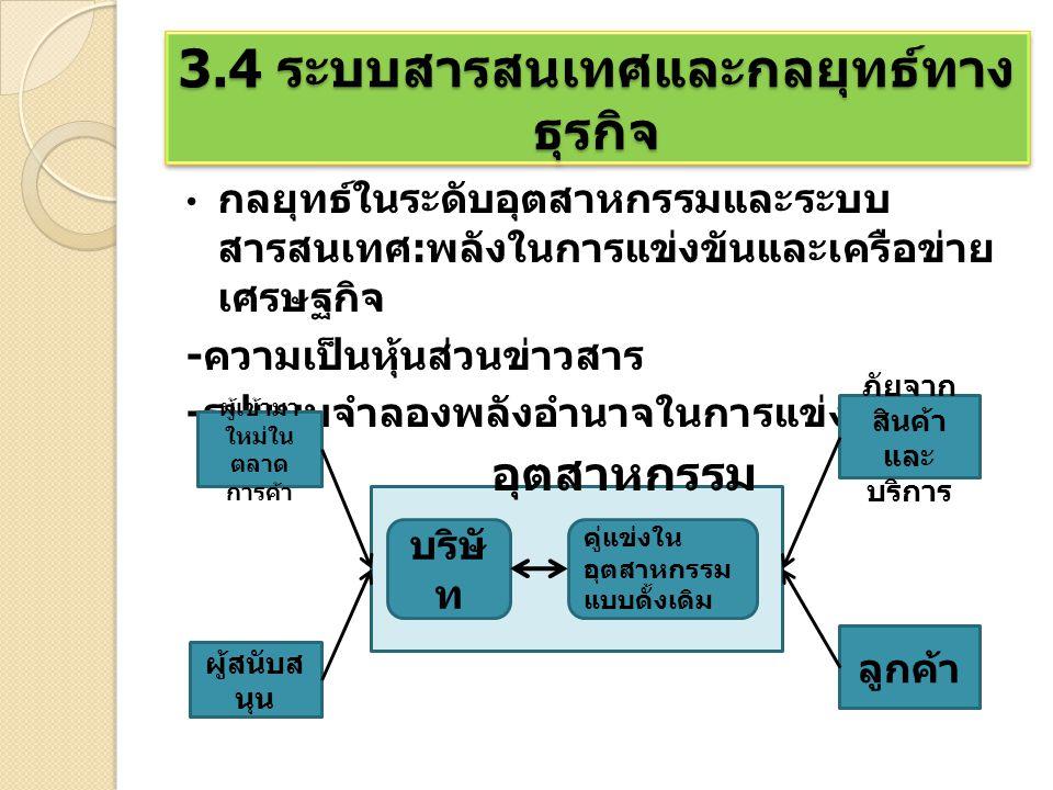 - รูปแบบธุรกิจที่สามารถอยู่ร่วมกับ สิ่งแวดล้อม - เครือข่ายเศรษฐกิจ 3.4 ระบบสารสนเทศและกลยุทธ์ทาง ธุรกิจ ผู้เข้ามา ใหม่ใน ตลาด การค้า ภัยจาก สินค้า และ บริการ ผู้สนับส นุน ลูกค้า อุตสาหกรรม 1,2,3 และ 4