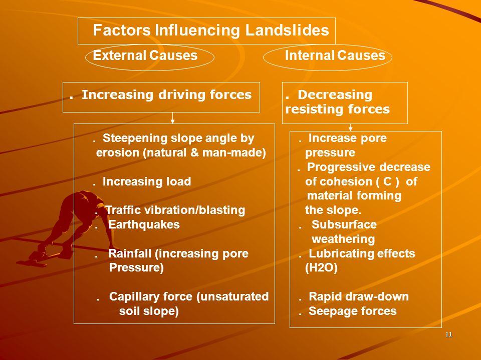 11 Factors Influencing Landslides External CausesInternal Causes.