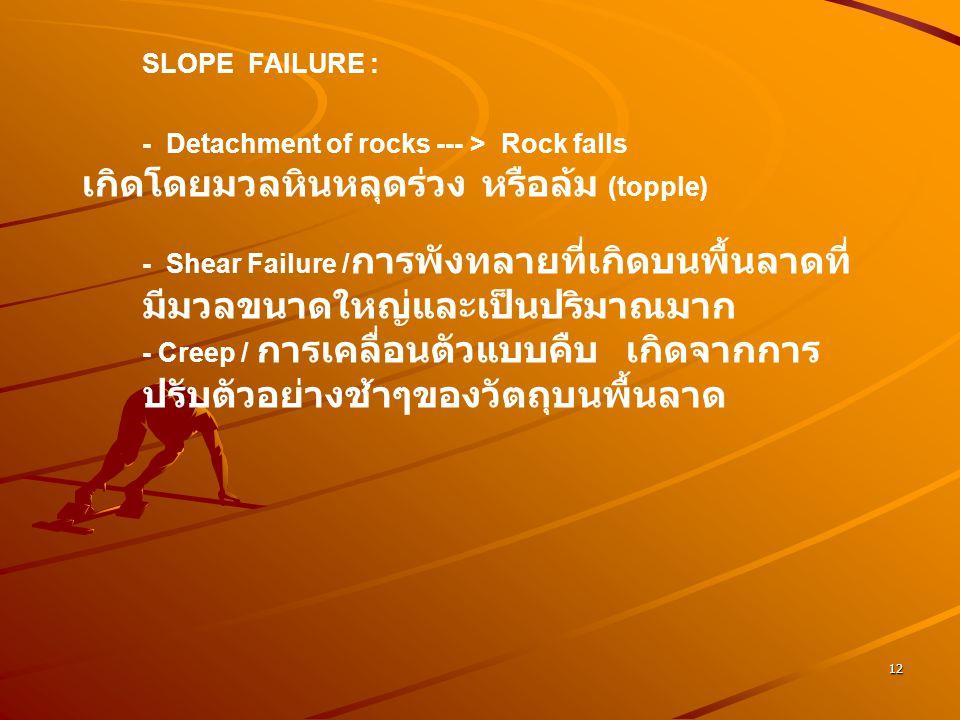 12 SLOPE FAILURE : - Detachment of rocks --- > Rock falls เกิดโดยมวลหินหลุดร่วง หรือล้ม (topple) - Shear Failure / การพังทลายที่เกิดบนพื้นลาดที่ มีมวลขนาดใหญ่และเป็นปริมาณมาก - Creep / การเคลื่อนตัวแบบคืบ เกิดจากการ ปรับตัวอย่างช้าๆของวัตถุบนพื้นลาด