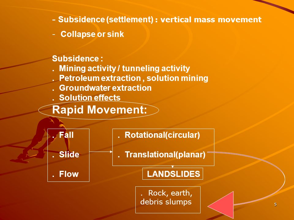 5 - Subsidence (settlement) : vertical mass movement - Collapse or sink Subsidence :.