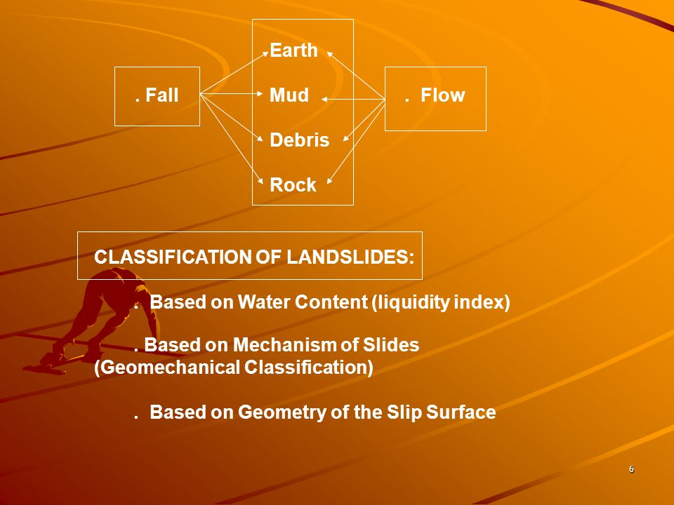 6 Earth. FallMud. Flow Debris Rock CLASSIFICATION OF LANDSLIDES:. Based on Water Content (liquidity index). Based on Mechanism of Slides (Geomechanica
