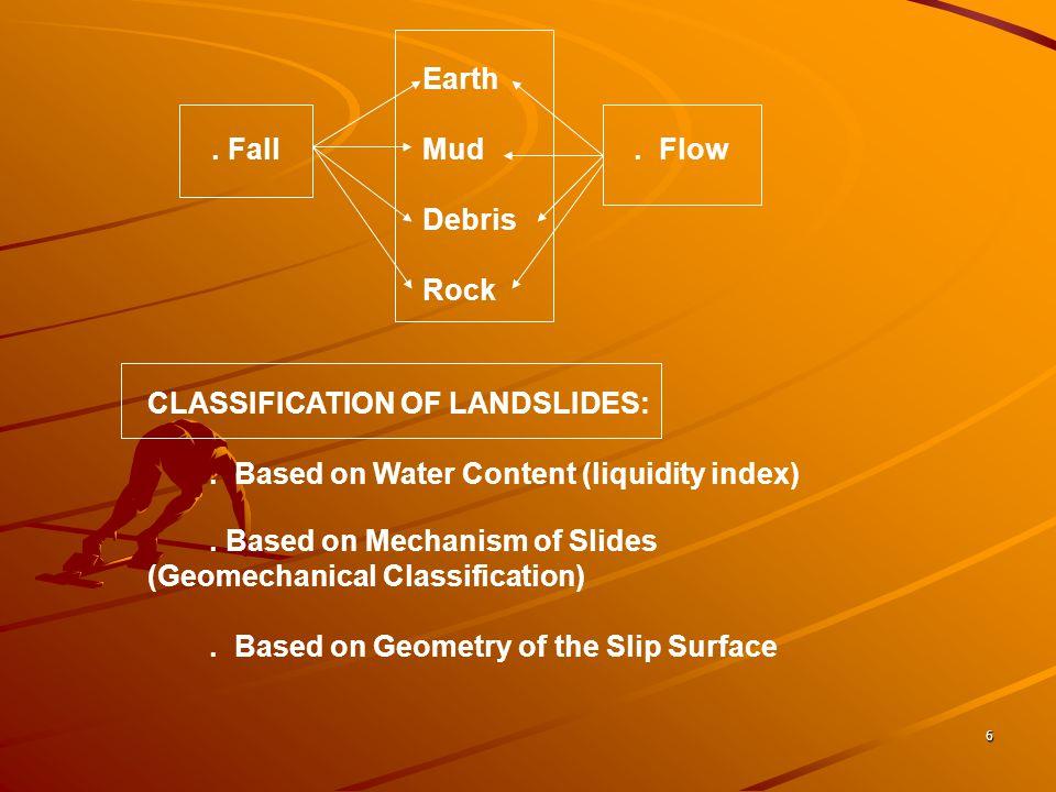 6 Earth.FallMud. Flow Debris Rock CLASSIFICATION OF LANDSLIDES:.