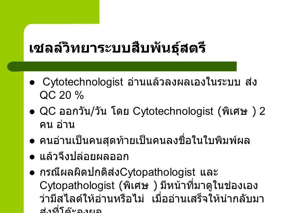 เซลล์วิทยาระบบสืบพันธุ์สตรี Cytotechnologist อ่านแล้วลงผลเองในระบบ ส่ง QC 20 % QC ออกวัน / วัน โดย Cytotechnologist ( พิเศษ ) 2 คน อ่าน คนอ่านเป็นคนสุ